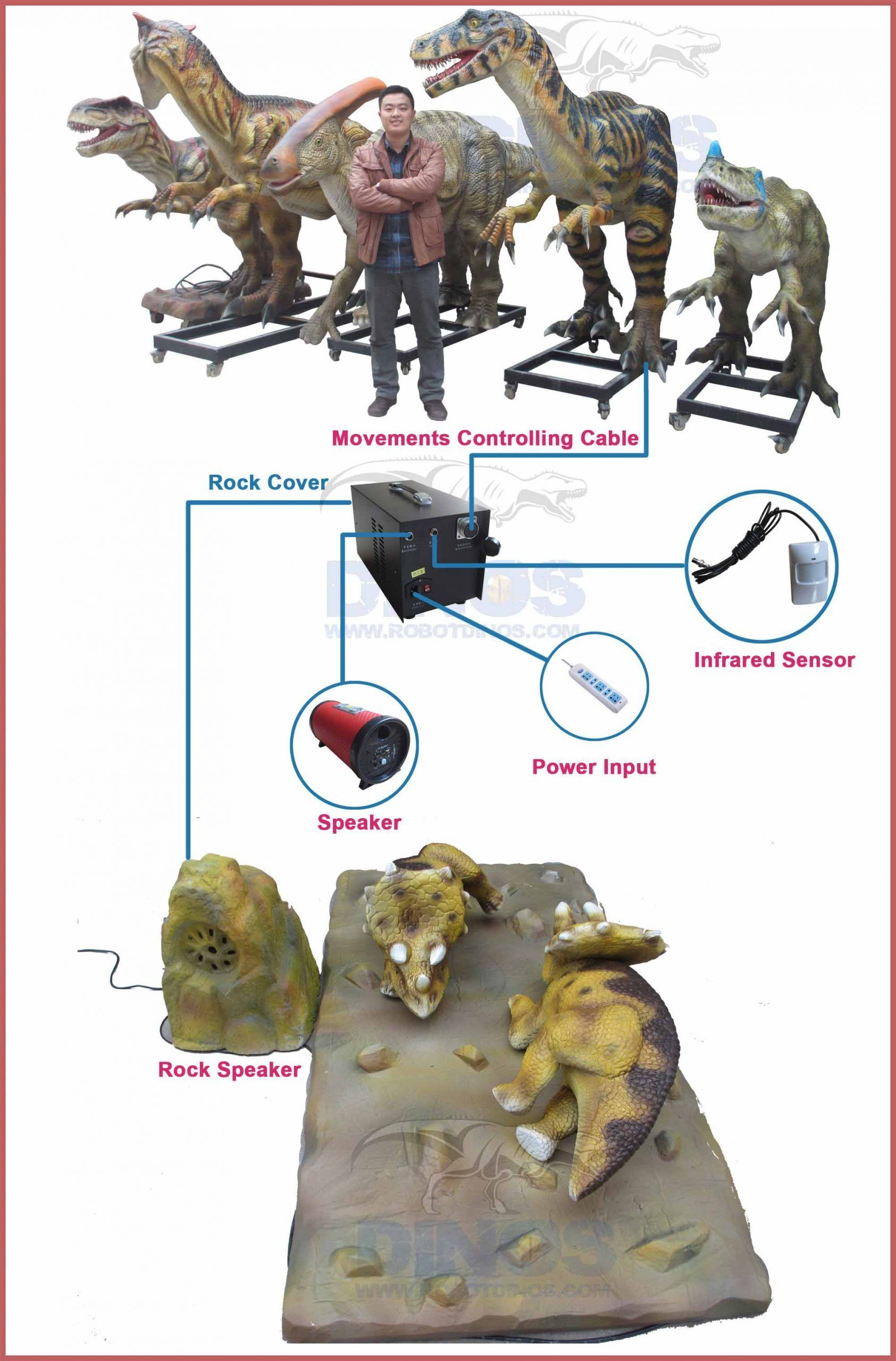 How-To-Use-Animatronic-Dinosaurs
