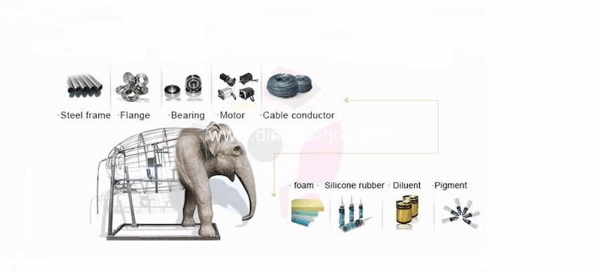 Material-of-Animatronic-Elephant